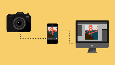 Mobile Workflow with Adobe Creative Cloud®